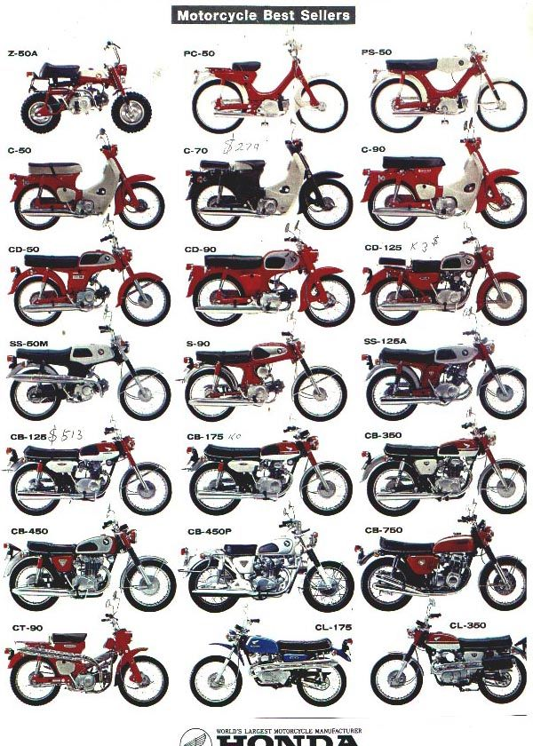Vintage Honda Motorcycles. The cb-750 & cl-360 are my 2 favorites on this list.
