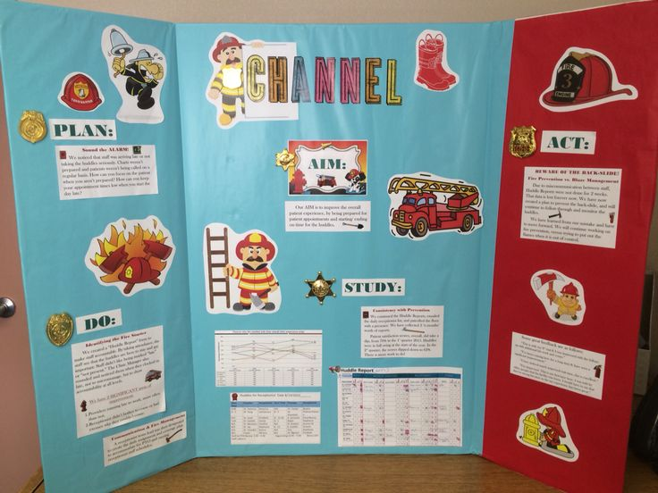 Nursing Classroom Design ~ Best plan do study act images on pinterest