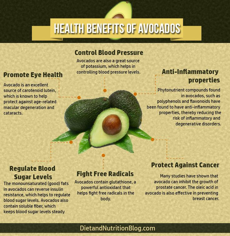Health Benefits of Avocados infographic