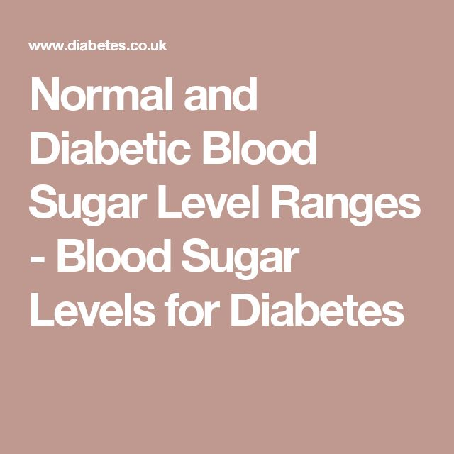 Normal and Diabetic Blood Sugar Level Ranges - Blood Sugar Levels for Diabetes