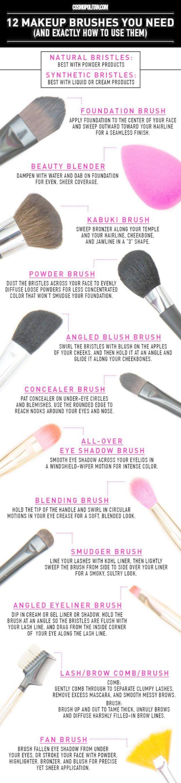 Make-up Revolution definieren und verbergen Foundation auf Make-up Vanity zum Verkauf in der Nähe von …   – Makeup Brushes Holder