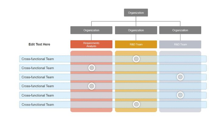 If necessary, you can change the color, size and placement of the blocks. Cross Functional Org Chart Toolkit For Powerpoint Slidemodel Org Chart Organizational Chart Design Organizational Chart