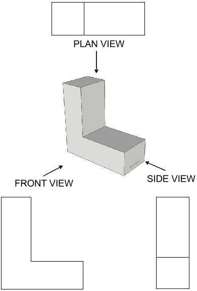 Third Angle Orthographic Projection - Further Explanation