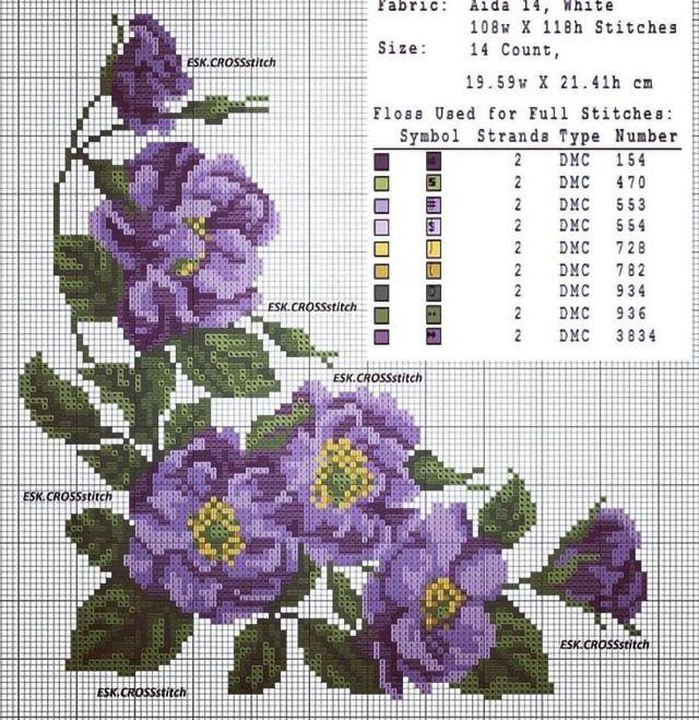 55 Graficos De Flores Em Ponto Cruz Gratis Para Baixar Ponto