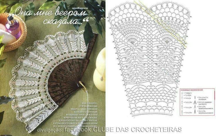 ,Crochet fan. Not sure I'll ever get around to trying to make this, but it sure is pretty!