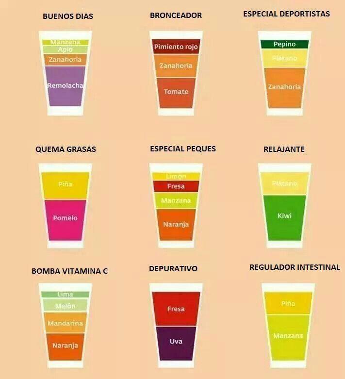 http://www.labioguia.com/batidos-nutritivos-8-recetas-para-preparar/