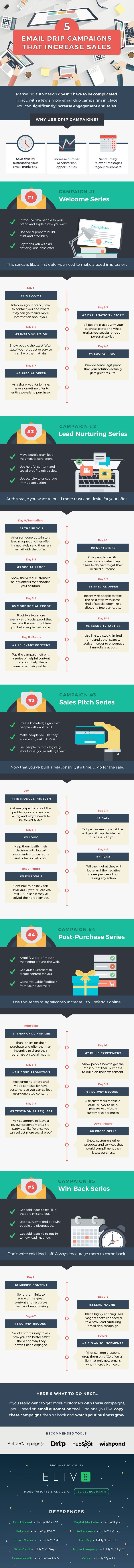 5 Email Drip Campaigns That Increase Sales #infographic #EmailMarketing #Marketing #Sales