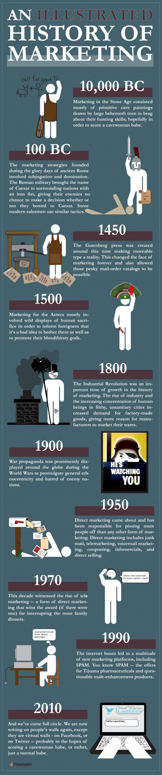 history of marketingSocial Marketing, Internet Marketing, Marketing History, Social Media, Business Smart, Art Design, Interesting Infographic, Socialmedia, Marketing Infographic
