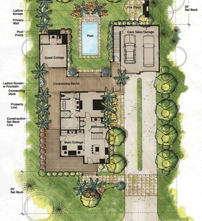 200 best House ideas images by Robyn RiggsMcBurney – How To Draw A Site Plan By Hand