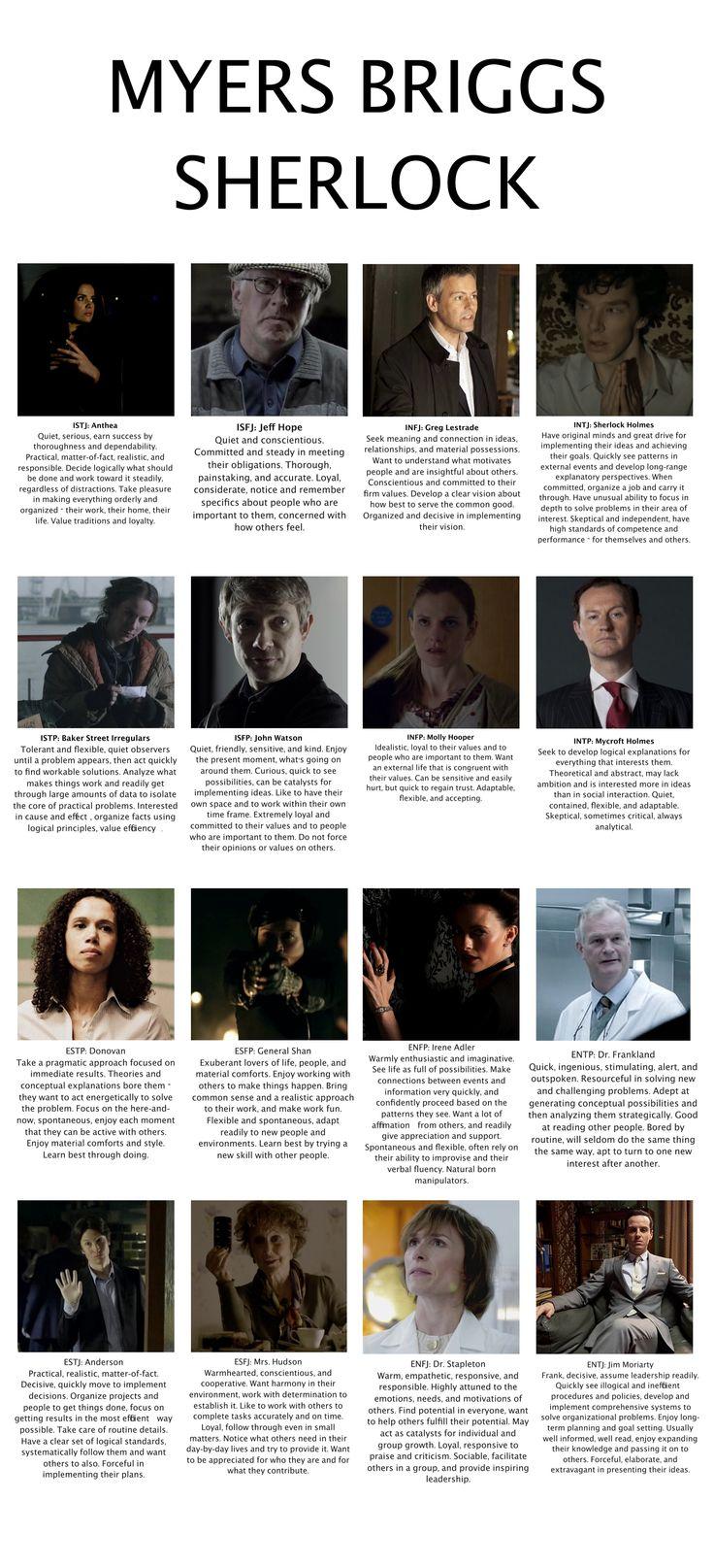 Intj Definition Of Personality Equals: Sherlock MBTI