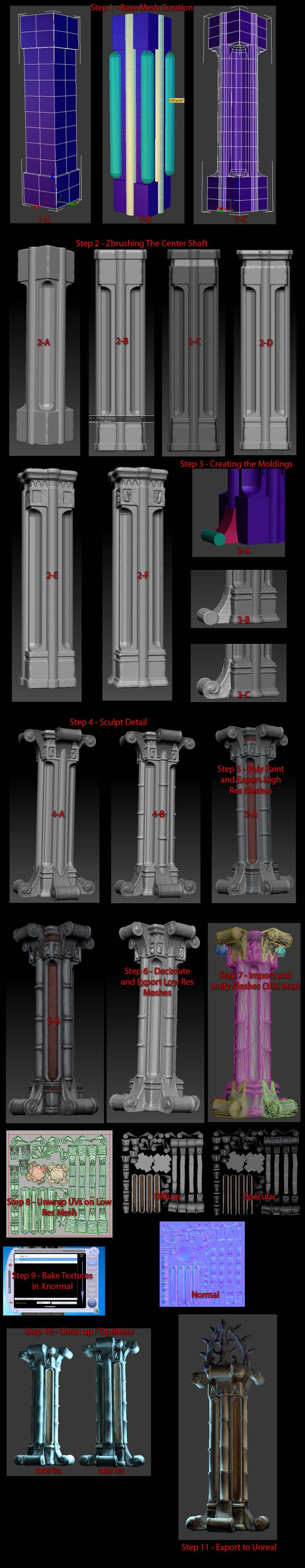 UDK - Tristram Tunnels Test - Page 2 - Polycount Forum