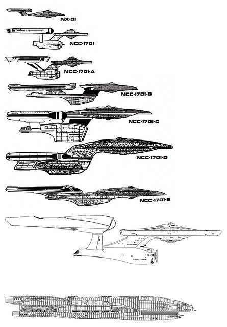 An interesting comparison..but I would have also included the jupiter 2 and the original BSG just fro grins and giggles.    ;-)
