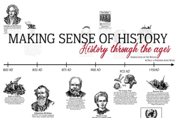Studying History through the Ages Historical Timeline Figures and Limited Time Freebie!