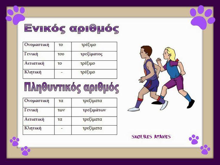 sxolikes...ataxies: ΠΙΝΑΚΕΣ ΚΛΙΣΗΣ ΟΥΔΕΤΕΡΩΝ ΟΥΣΙΑΣΤΙΚΩΝ ΣΕ -ΜΑ ΚΑΙ -Ι...