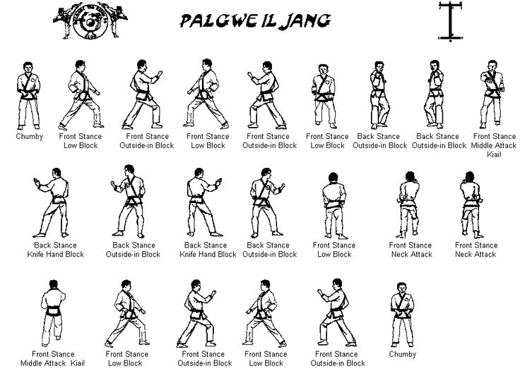 palgwe1.gif (914×663) | Martial Arts | Pinterest | Martial