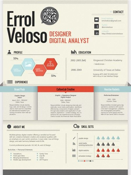 Best Graphic Design Resumes 22 Best Graphic Design  Best Of Infographic Resumes Images On .