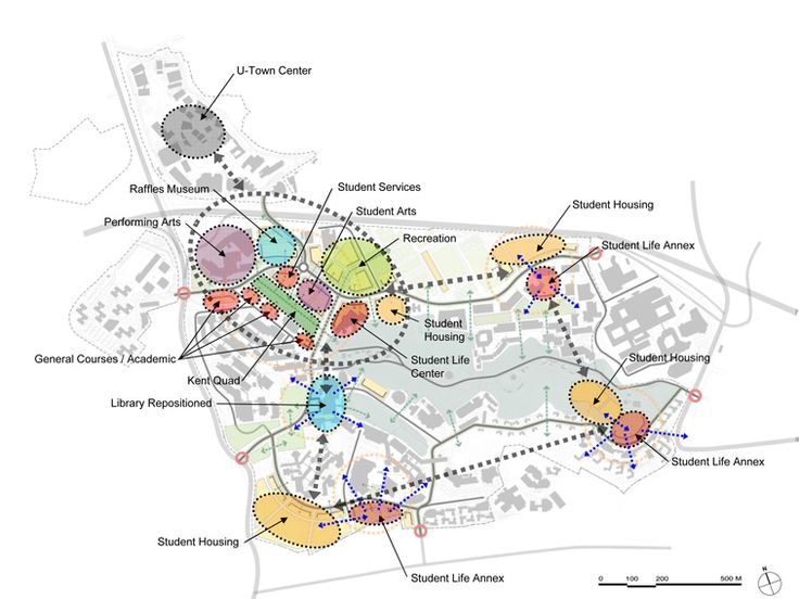 NATIONAL UNIVERSITY OF SINGAPORE CAMPUS LIFE & RESIDENTIAL LIFE MASTER PLAN - Sasaki http://www.sasaki.com/project/229/national-university-of-singapore-campus-life--residential-life-master-plan/