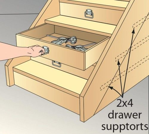stair riser drawers vai Wood Magazine … More
