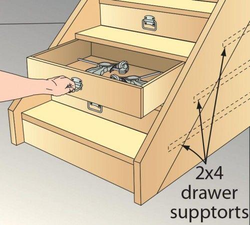 stair riser drawers vai Wood Magazine                              …