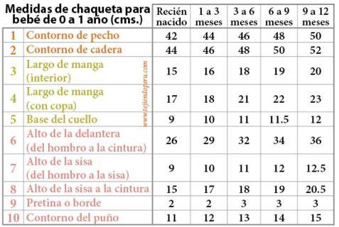 TABLA+DE+MEDIDAS+CHAQUETA+DE+BEBES.png (477×320)