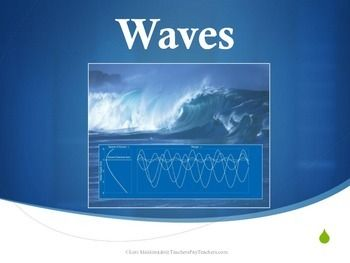 PowerPoint Presentation includes how waves are created, types of waves (transverse, longitudinal, and surface), and parts of a wave (wavelength, crest, trough, elevation, cycle, amplitude and frequency).