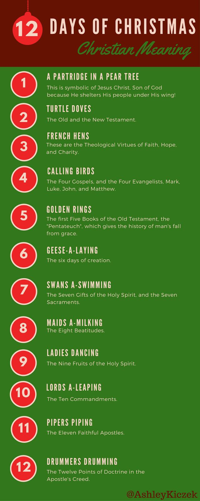 Best 25 christmas meaning ideas on pinterest story of christmas only three more days til christmas on the third day of christmas my true biocorpaavc