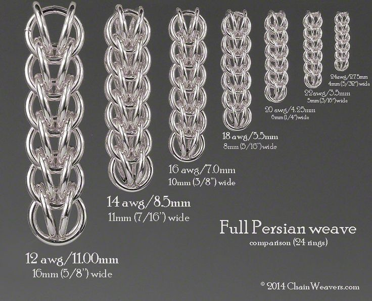 Full Persian 6 In 1 Weave Size Chart Comparison Based On