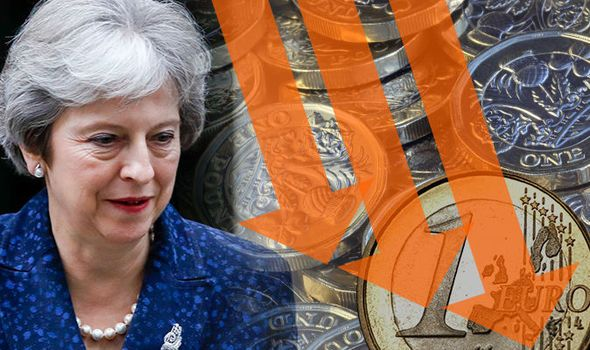 Pound Live Sterling Trading Lower Against Euro As May Set For