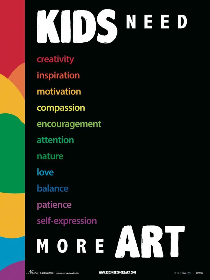Kids need more ART! New Nasco poster available soon! The J.F.K. Art Room with Mrs. Kopacz