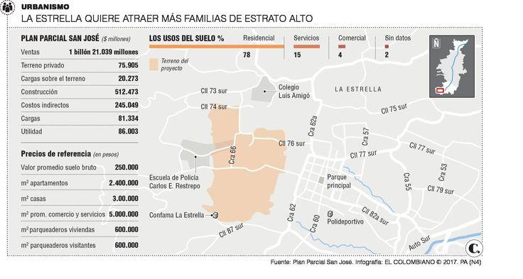 Plan de $1 billón en La Estrella desarrollaría 7.400 viviendas