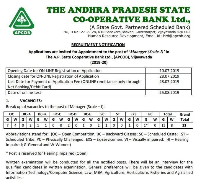 Appointment To The Post Of Manager Scale I Jobs For Freshers