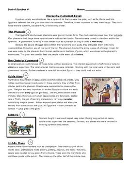 Social class structure in Ancient Egypt. Two page reading about class and hierarchy. Includes descriptions of:-pharaoh-vizier-nobles and priests- soldiers-middle class- farmers and slavesAfter reading the article,students complete a pyramid-shaped graphic organizer, define key terms,and write brief descriptions of the various jobs and classes.