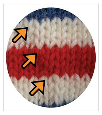 TechKnitter's how-to for a selection of jogless stripes and where best to use them