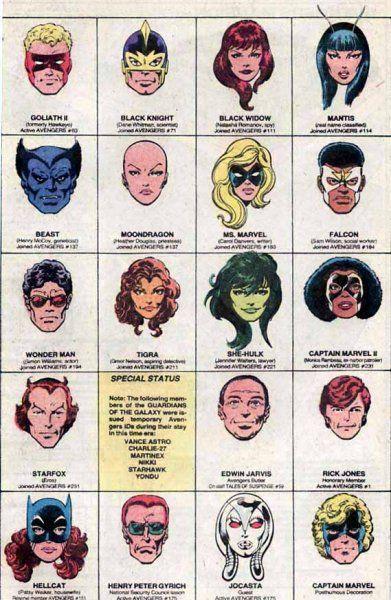 Marvel Universe - Avengers by Byrne