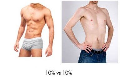 http://www.muscleforlife.com/body-composition/