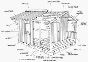 25 best ideas about construire cabane on pinterest - Construire une cabane de jardin ...