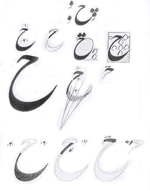 تعليم الخط الفارسي