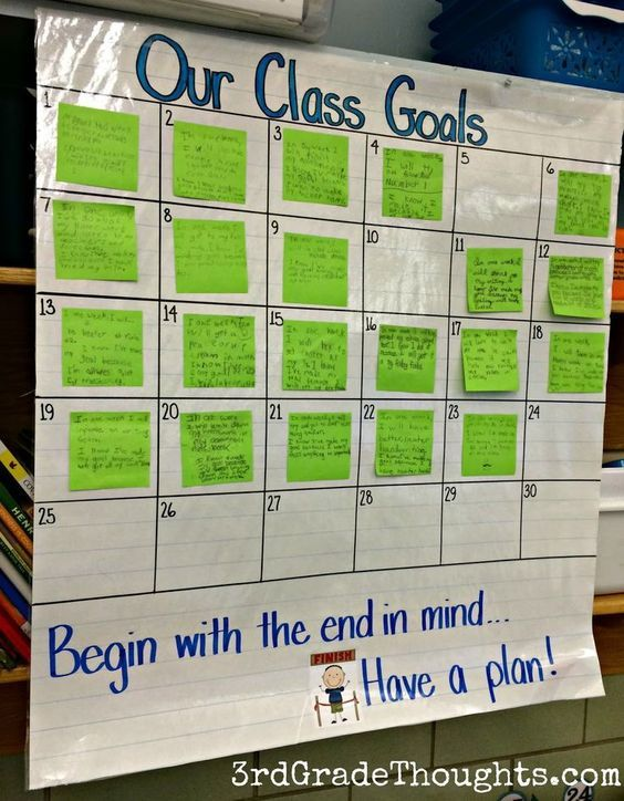 Working on Weekly Class SMART Goals