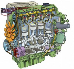 Internal Combustion Engine, what makes it tick
