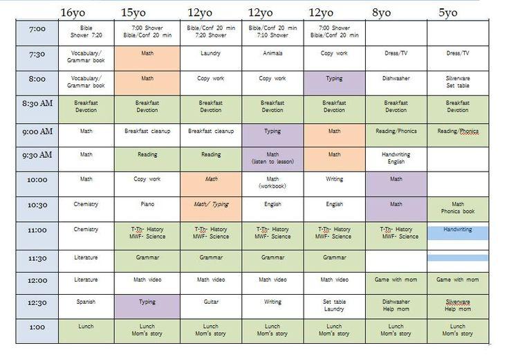 Sample homeschool schedule for multiple children