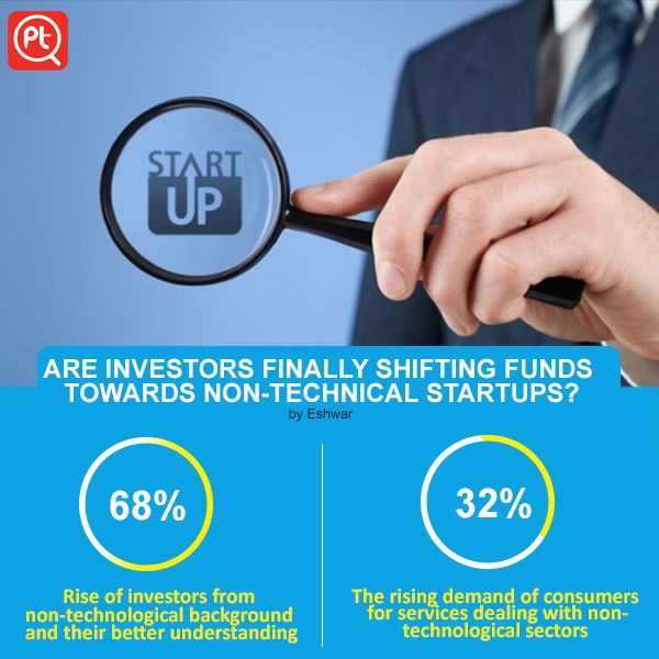 Are investors getting more interested in non-technical start-ups? #ShareYourOpinion at Posticker