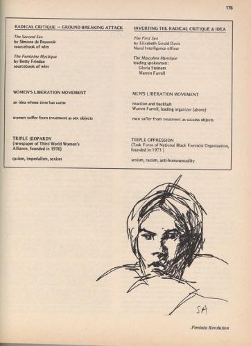 Blackpast.org: National Black Feminist Organization (1973-1976)