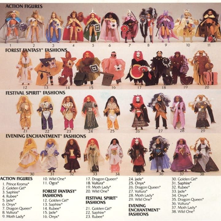 10 Totally Forgotten '80s Girl Toy Lines