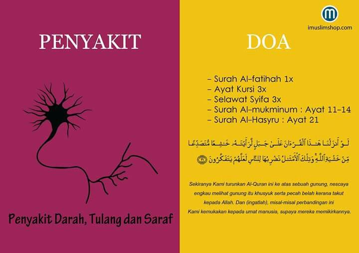 For blood, bones and nerve disease : Recite Al-Fatihah 1x, Ayatul Kursi 3x, Selawat Syifa 3x, Surah Al-Mukminum Verse 11-14 & Surah Al-Hasyru Verse 21