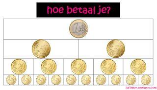 Juf Inger: rekenen met geld - hoe betaal je?