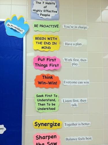 Brief kid friendly phrases for the leader in me's seven habits.