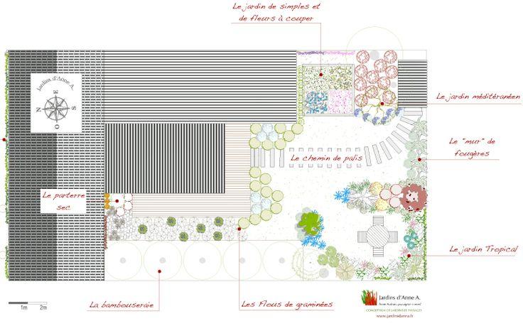 Plan-Jardin-Morbihan ESQUISSES JARDIN Pinterest Gardens - amenager son jardin logiciel gratuit
