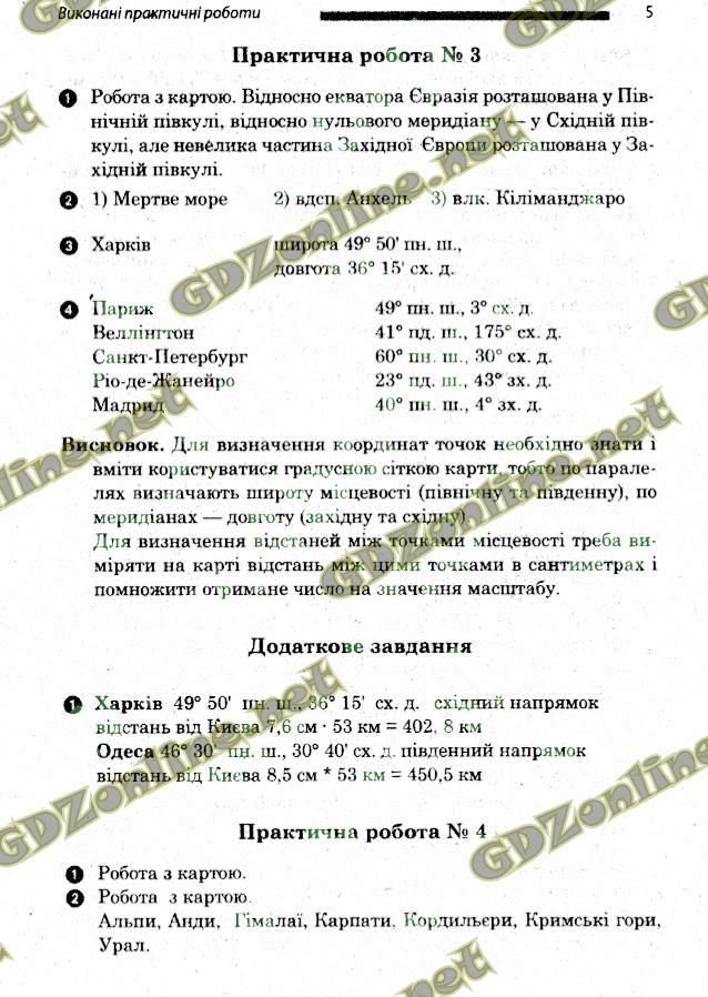 Гдз по русскому языку 33 издание онлайн