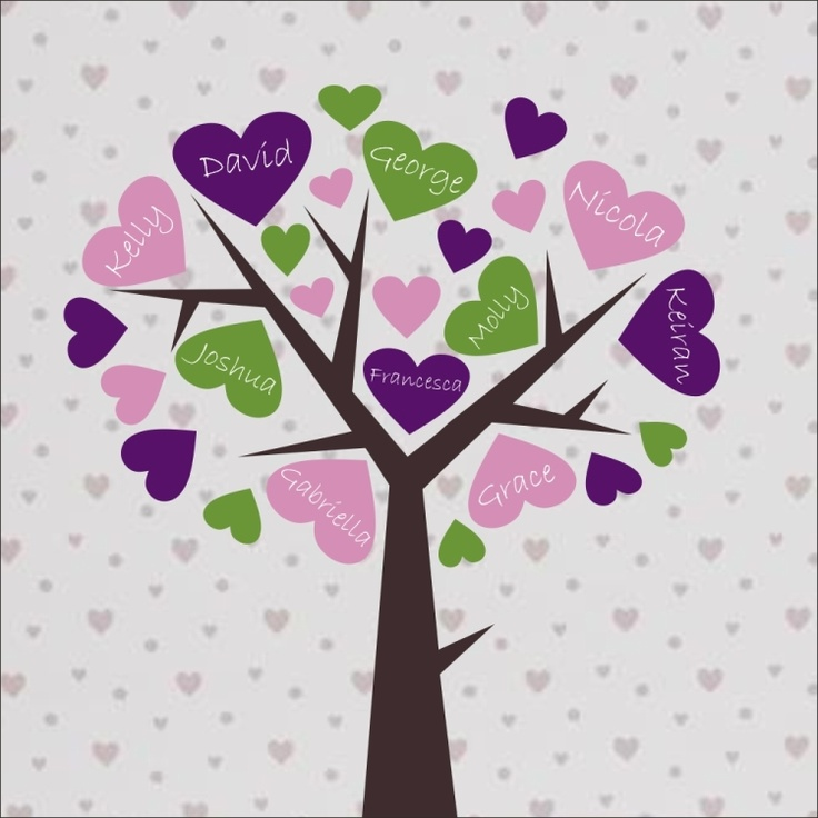 Design Of A Personalised Family Tree Cushion, Proof Sent Out Before  Purchase. Gifts By