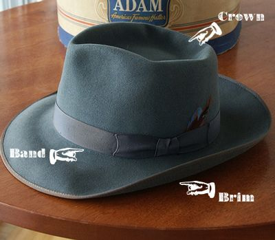 Finding the Perfect Hat for you Face Shape/Complexion/Hair color/etc.